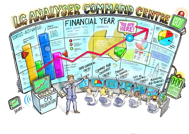 Cartoon from LG Solutions website showing how their local government analyser works