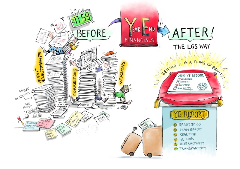 Cartoon image from LG Solutions showing how their product turns a council mess into a year end report
